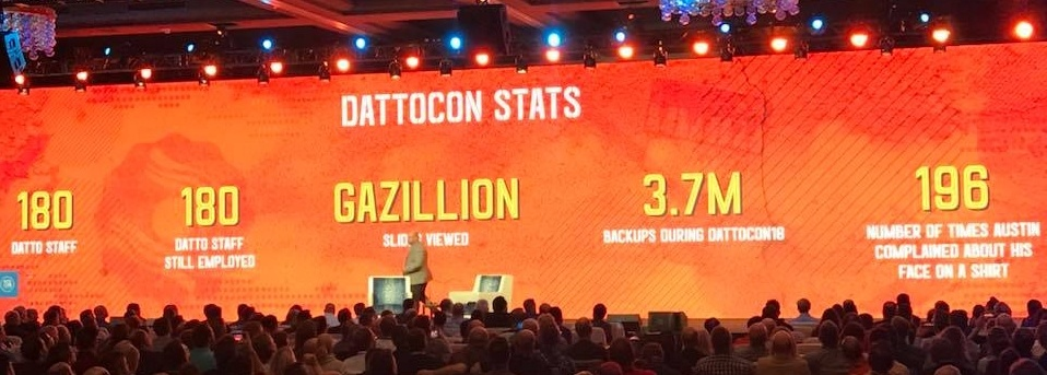 Dattocon 2018 Stats-434368-edited
