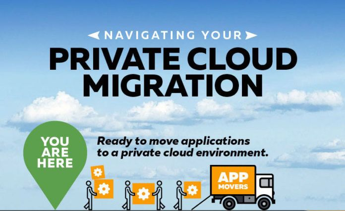 private-cloud-migration-featured-696x426.jpeg